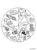 Food-coloring-pages-17